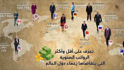 رواتب رؤساء دول العالم: من يحصل على دولار واحد ومن يتقاضى مليونين؟