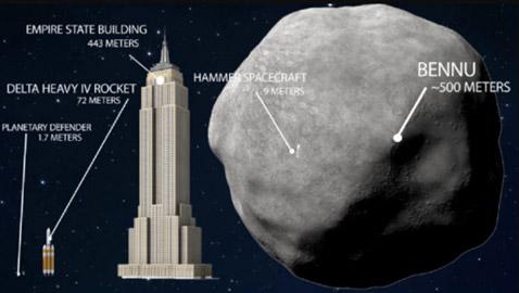 حل لغز صخرة ضخمة قد تنهي الحياة على الكرة الأرضية