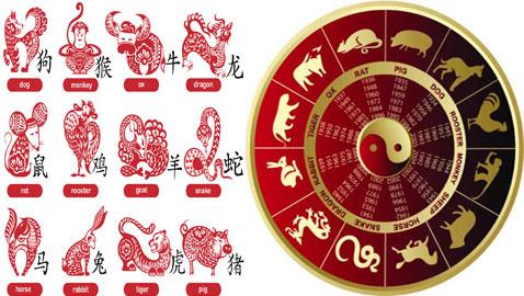 توافق الأبراج الصينية في الحب